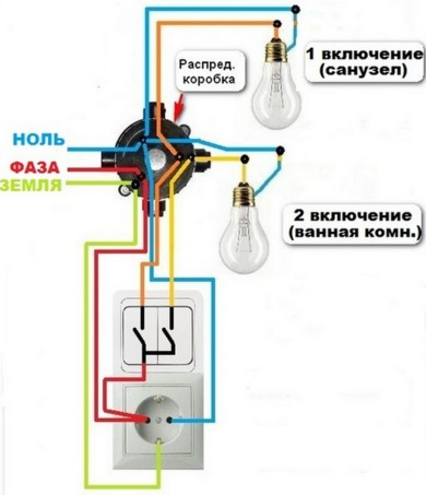 pripojiť 3 fázy zapojenia